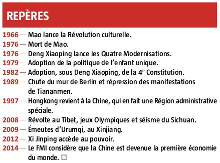 reperes chine